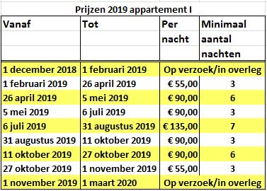 prijzen prices