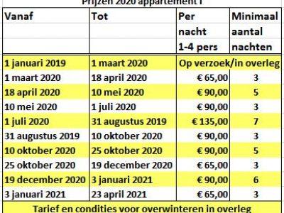 precios app1_1 2020