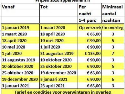 precios app2_1 2020