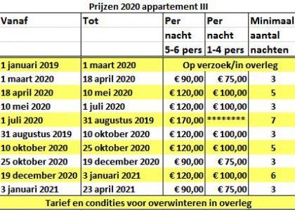 precios app3_1 2020